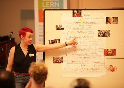 Symposium2019_15_SandraWeckert